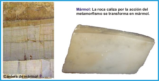 Clari n pizarra digital for Significado de marmol